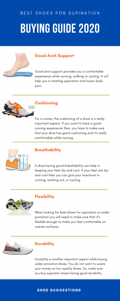 Best Shoes for Supination Buying Guide 2020