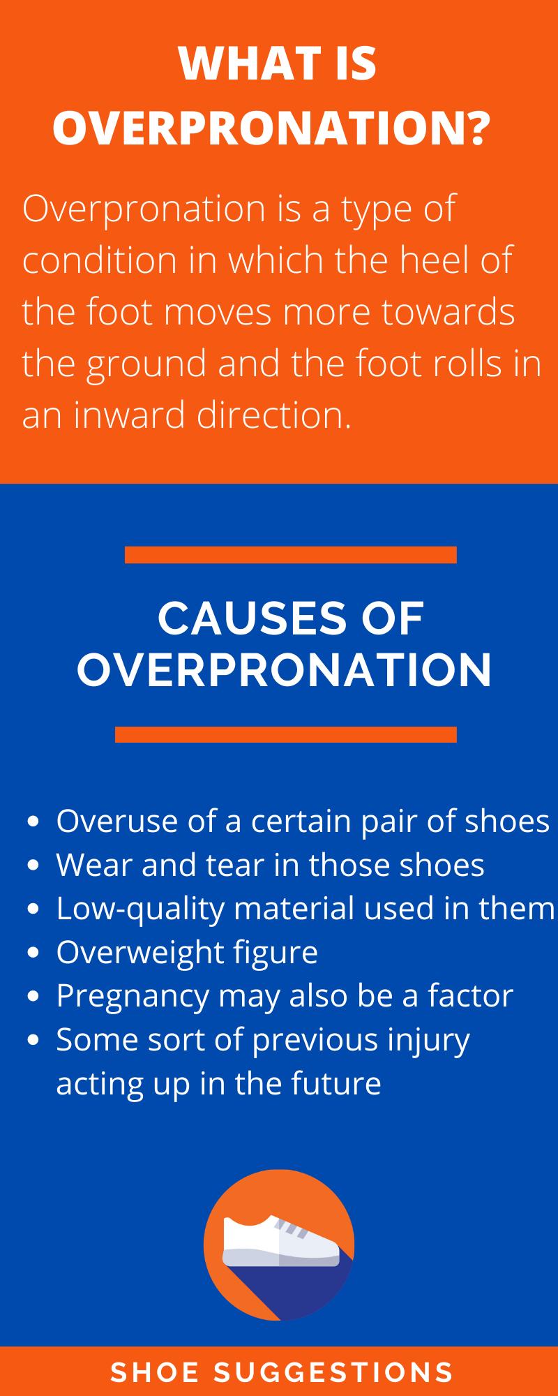 Causes of Overpronation