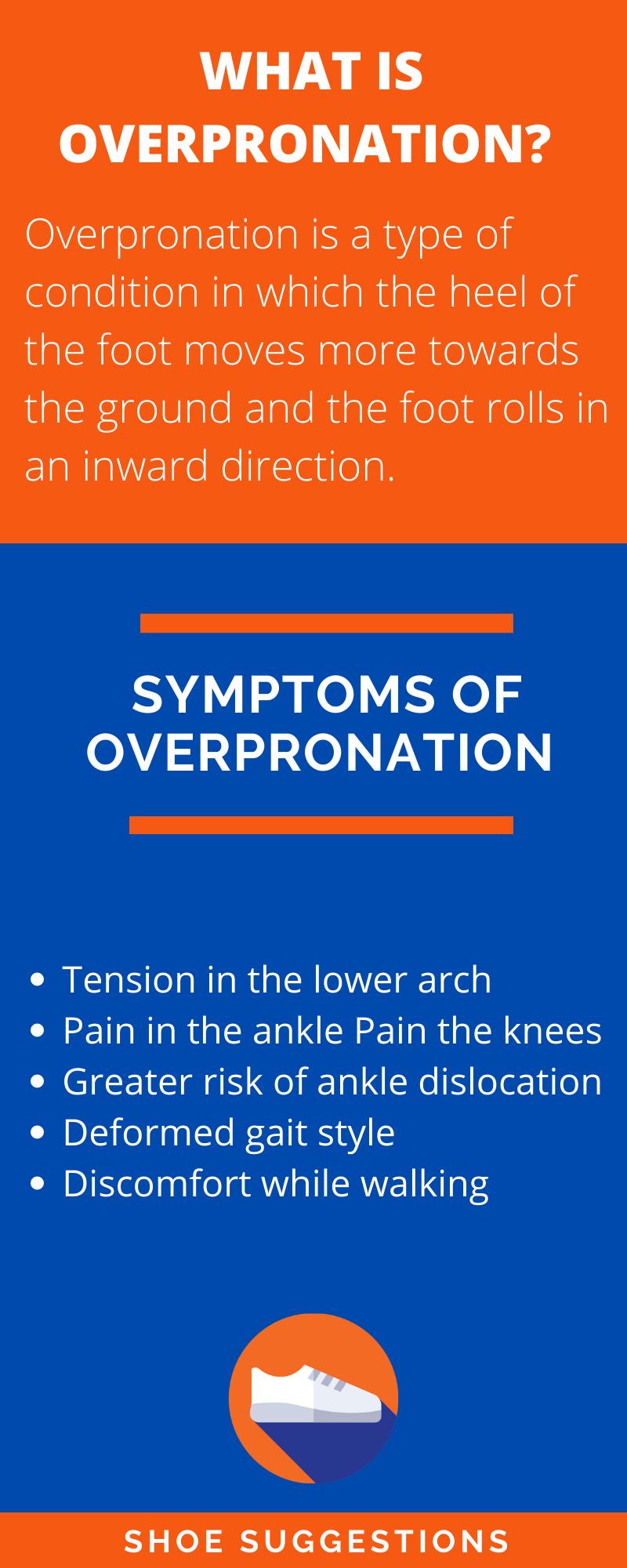 Symptoms of overpronation