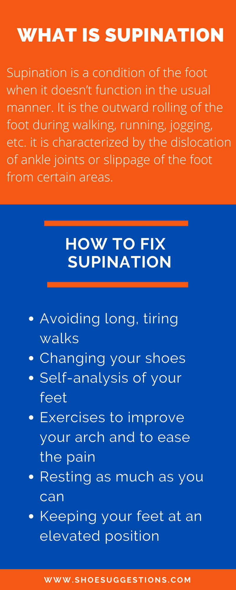 How to fix supination