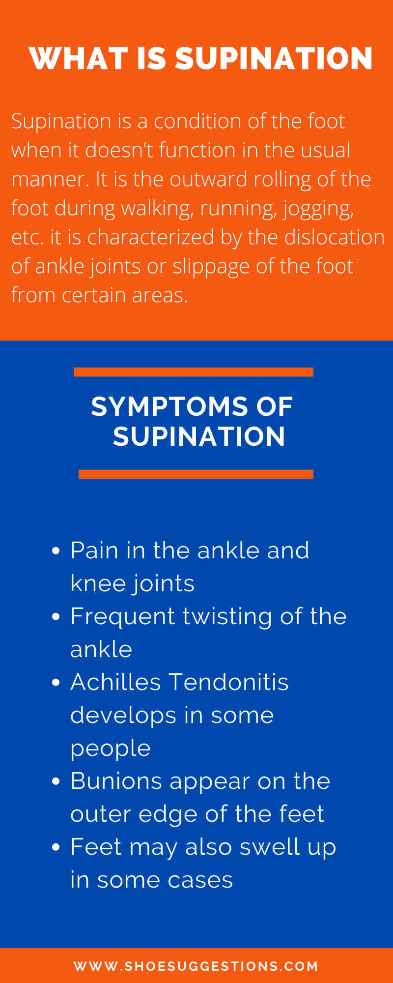 Symptoms of supination