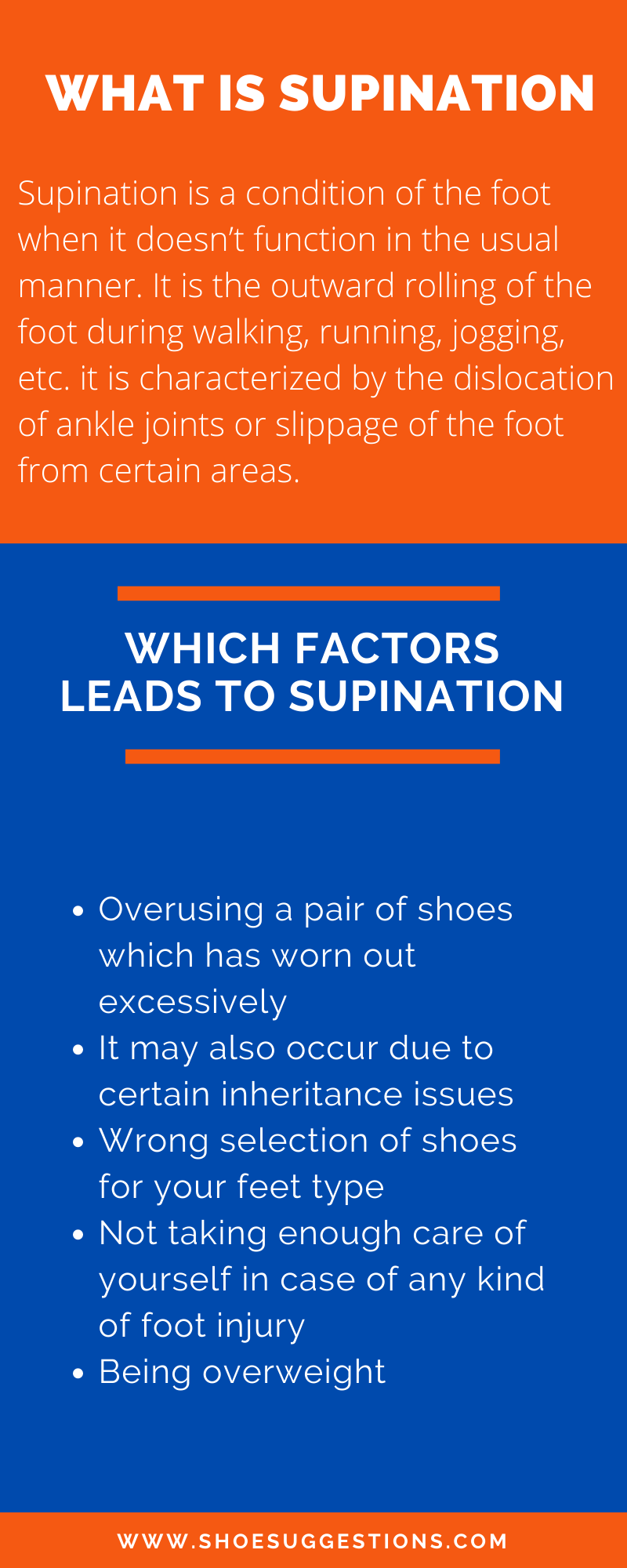 Which factors lead to supination